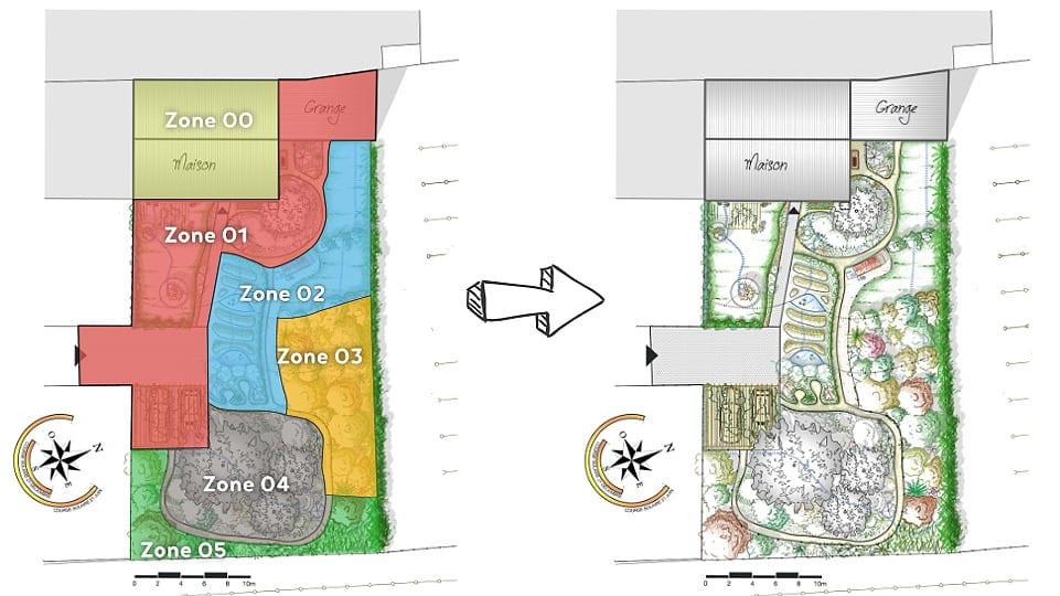 Prévoir les zones dans son design de permaculture permet d'être plus efficace au quotidien