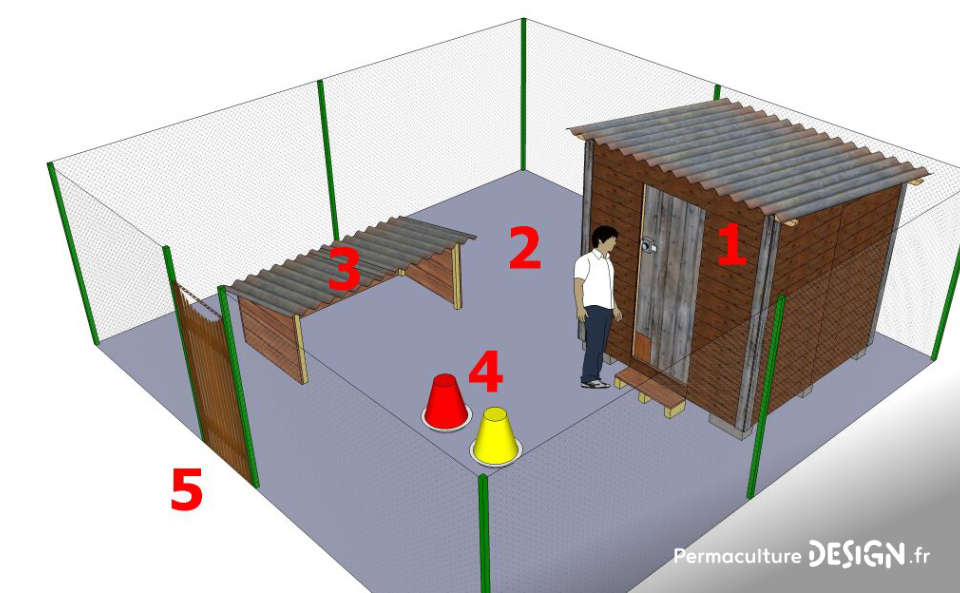 quels quipements choisir pour un poulailler confortable et pratique. Black Bedroom Furniture Sets. Home Design Ideas