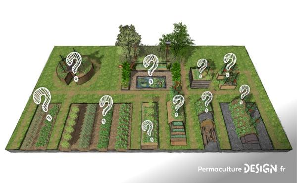 Butte, permaculture, des mots bien souvent associés, mais finalement qu'est-ce qu'une butte de culture ?